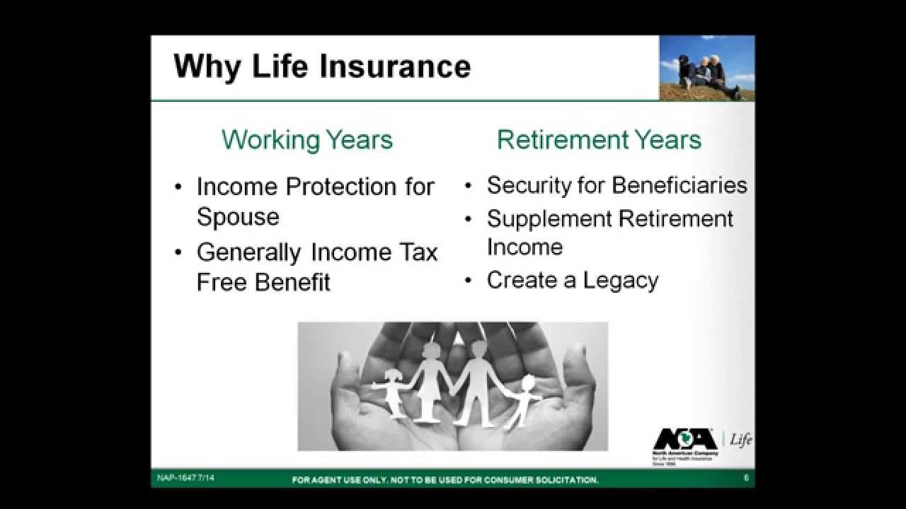 Retirement Planning using Life Insurance - YouTube