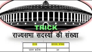 gk tricks   Number of members in Rajya Sabha in hindi    online school