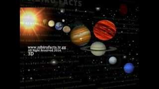 The New Solar System 2015 and Nibiru-3D Video