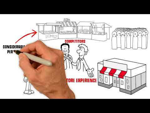 Design Thinking In 90 Seconds