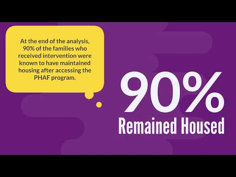 Prevention Of Homelessness Among Families (PHAF) Program Through Rotholme Family Shelter