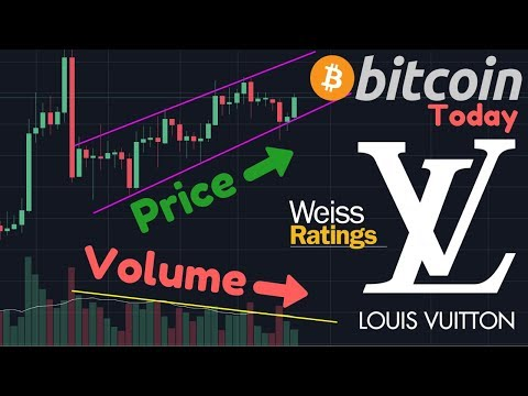 Rising Price On Declining Volume!! | Small Pump Then Dump? | Louis Vuitton Launches A Blockchain!!