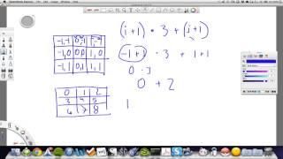 Java FireSimulation - Deel 8 van 10 - Toevoegen van 1D en 2D Arrays