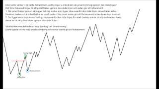 Metoderna Till Framgång Del 1 - Fibonacci & Marknadsstruktur