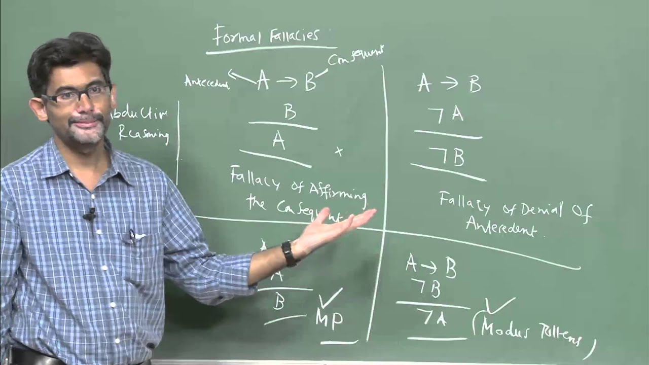 Mod-01 Lec-08 Identification of Formal and Informal Fallacies