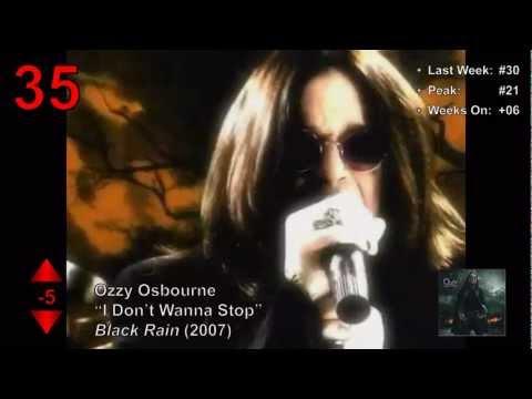 Billboard Canadian Hot 100 - Top 50 Singles (07/07/2007)