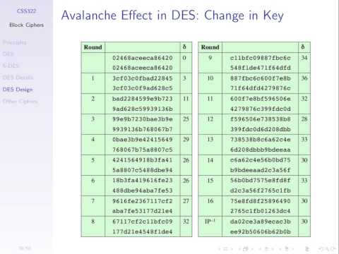 DES Design and Meet-in-the-Middle Attack on Double DES (CSS322, Lecture 6, 2013)