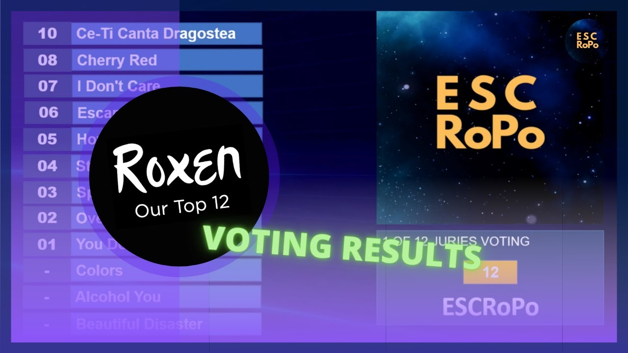 VOTING RESULTS | Our Top 12 Roxen Songs