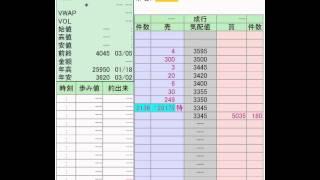 セラーテムテクノロジー 東京地検が社長逮捕でS安 2012 03 06 沖野玉枝 検索動画 18