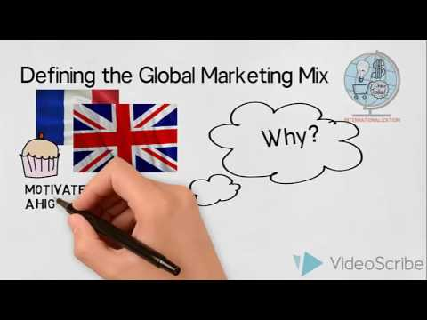 The Global Marketing Mix - Internationalisation - Global Marketing