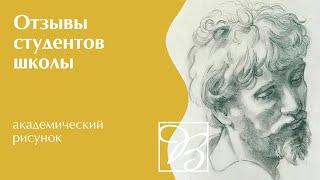 Курсы рисования для взрослых · Обучение рисованию · Отзывы о школе рисования Вдохновение | 12+