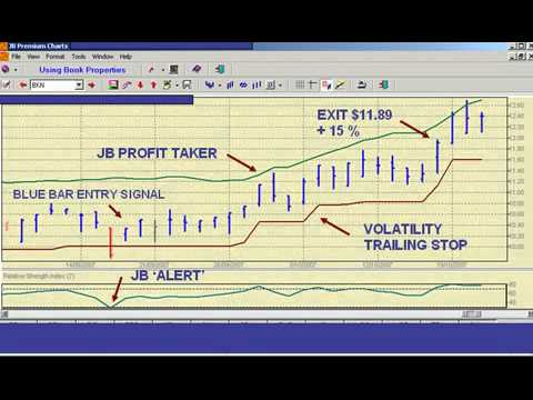 Stock Trading with Jim Berg