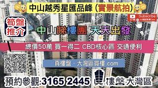 越秀星匯花園|1000蚊呎|優質鐵路沿線物業|香港銀行按揭