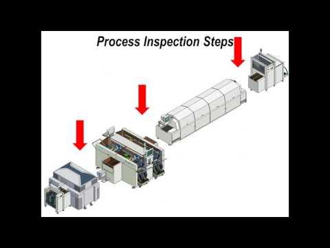 NPL/SMART Solder Paste Print & Reflow Problems - Causes & Cures - Webinar