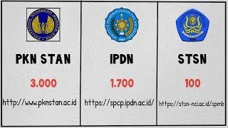 Download Video Penerimaan Sekolah Kedinasan 2019 - Kuota dan Alur Pendaftaran MP3 3GP MP4
