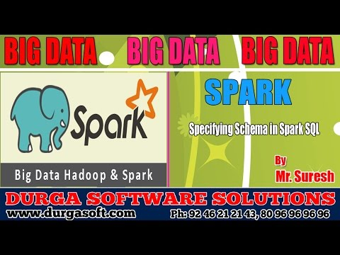 BigData|Parquet File processing with sparkSQL  by Suresh