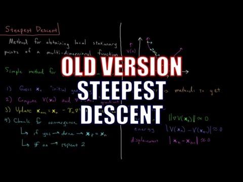 Computational Chemistry - Steepest Descent (Old Version)