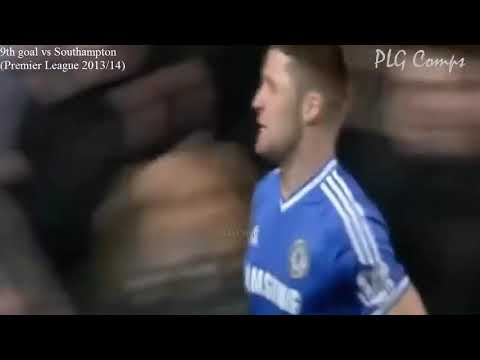 Gary Cahill   all 25 goals for Chelsea FC