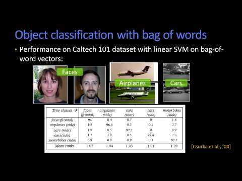 Object Classification With Bag Of Words