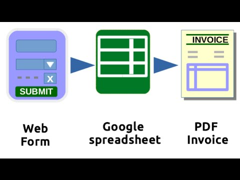 Connect web form to Google spreadsheet and generate PDF Invoice - invoice pdf generator