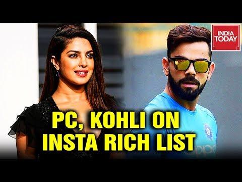 Priyanka Chopra,  Virat Kohli Only Indians On Instagram Rich List 2019