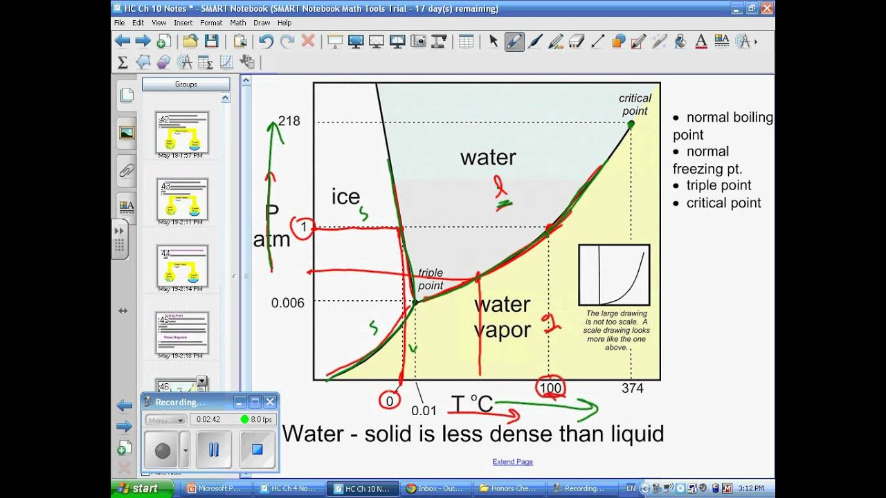 Phase diagram video youtube ccuart