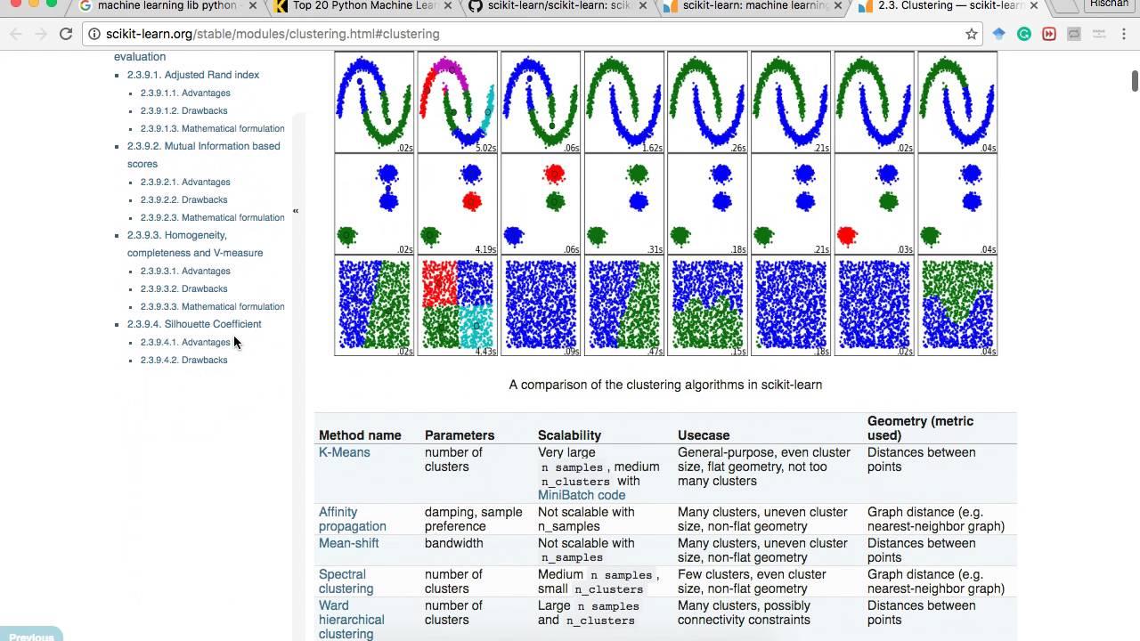 Machine Learning Library (scikit learn) | Python untuk ...