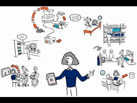 GS1 UK: Making a difference in healthcare