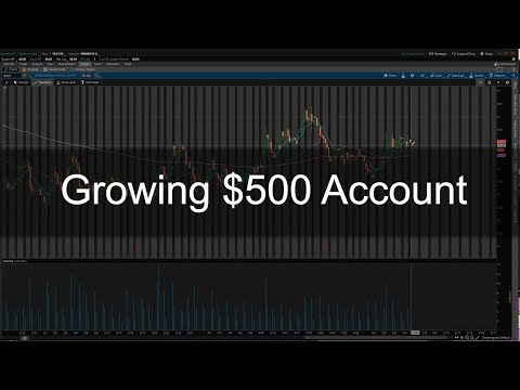 Growing a $500 Account | Live Trading | Day 1