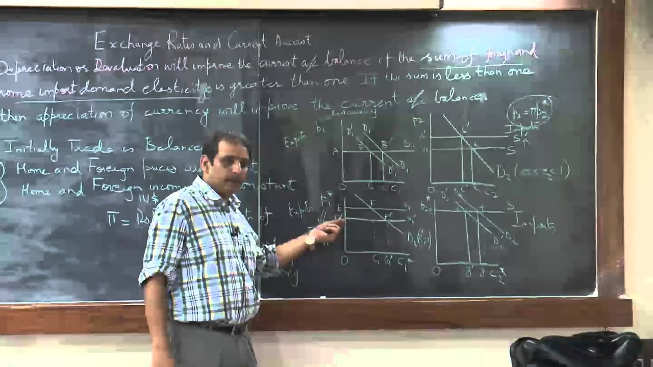 Mod-01 Lec-05 Lecture-05International Economics
