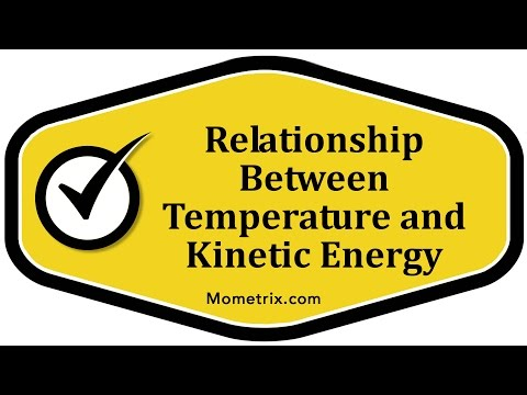 Relationship Between Temperature and Kinetic Energy