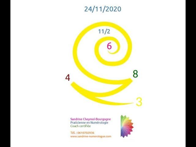 Les énergies du 24/11/2020 en numérologie