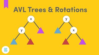 AVL Trees & Rotations (Self-Balancing Binary Search Trees)