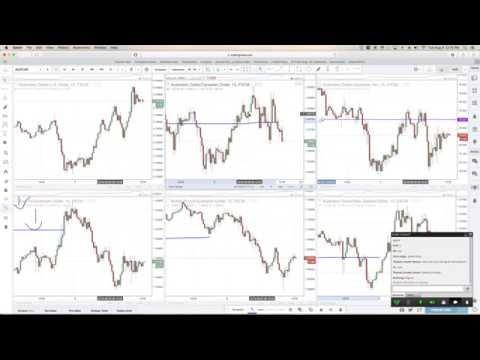 Urban forex market profile indicator