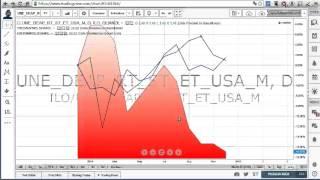 Datos de Quandl ahora más facil en TradingView