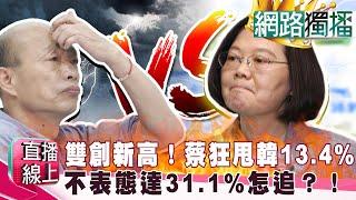 (網路獨播版)雙創新高!蔡英文狂甩韓國瑜13.4%不表態達31.1%怎麼追?!《直播線上》20191008-2