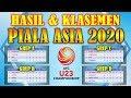 Hasil dan Klasemen Piala Asia U-23 AFC 2020 Lengkap 8 Negara Lolos Perempat Final
