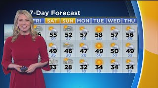 Evelyn Taft's Weather Forecast (Feb. 14)