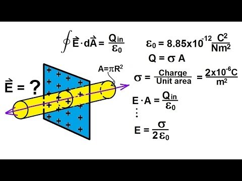 Physics - Gauss' Law (5 of 11) Infinite Plane Sheet of a Charge