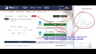 binary options trading winning strategy, binary.com Rise Fall Trading Strategy