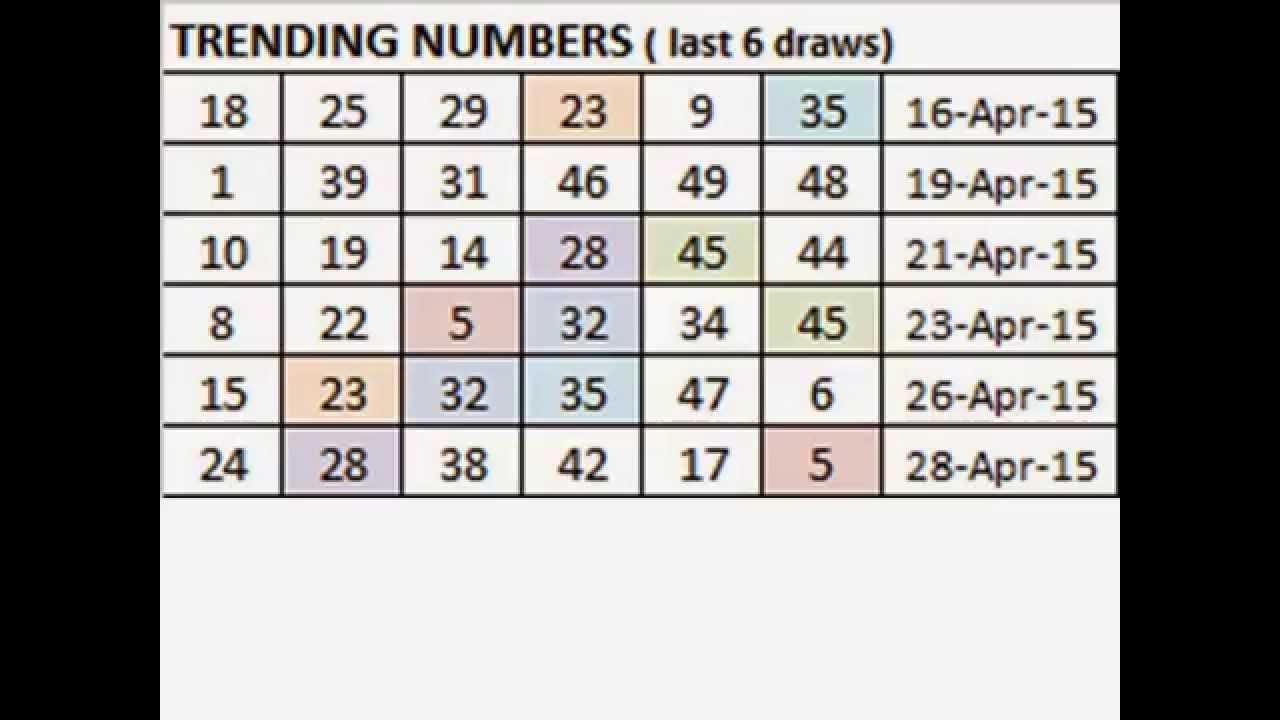 Lotto Super 6 Sonderauslosung