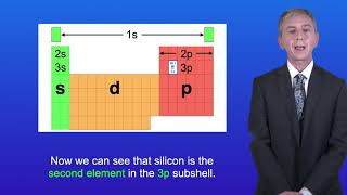 A Level Chemistry Electron Configuration and the Periodic Table (all specs)