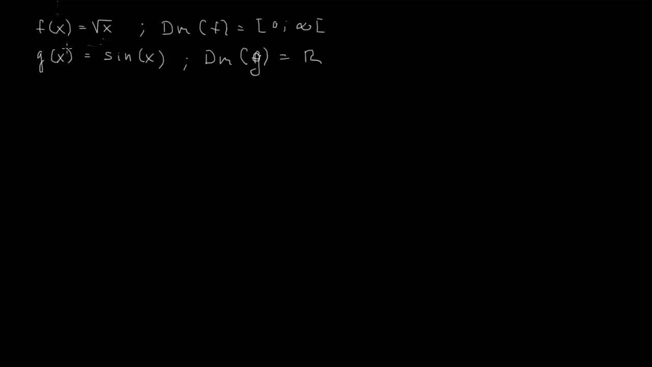 DEfinitionsmægden for udvalgte sammensatte funktioner.