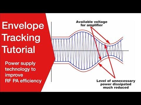 RF Envelope Tracking Tutorial   Improving RF Power Amplifier Efficiency