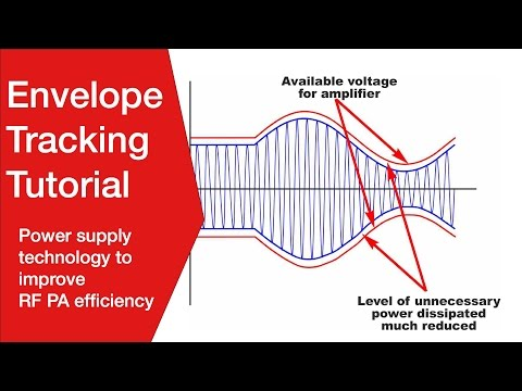 RF Envelope Tracking Tutorial | Improving RF Power Amplifier Efficiency