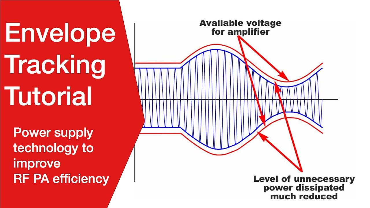 Rf Envelope Tracking Tutorial Improving Power Amplifier Radio Frequency Efficiency Youtube