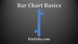 Bar Chart Introduction - Open High Low Close (OHLC), Range, Uptrends, Downtrends