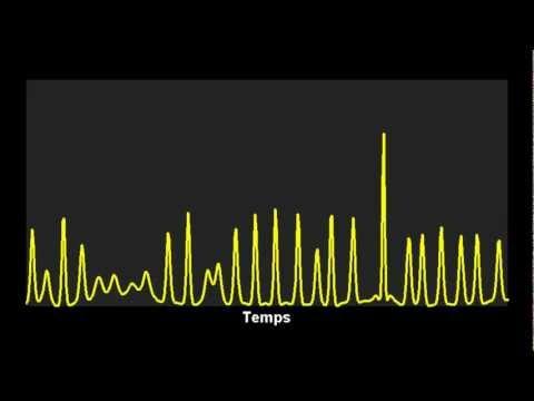 Spontaneous modulation instability in an optical fiber - time domain