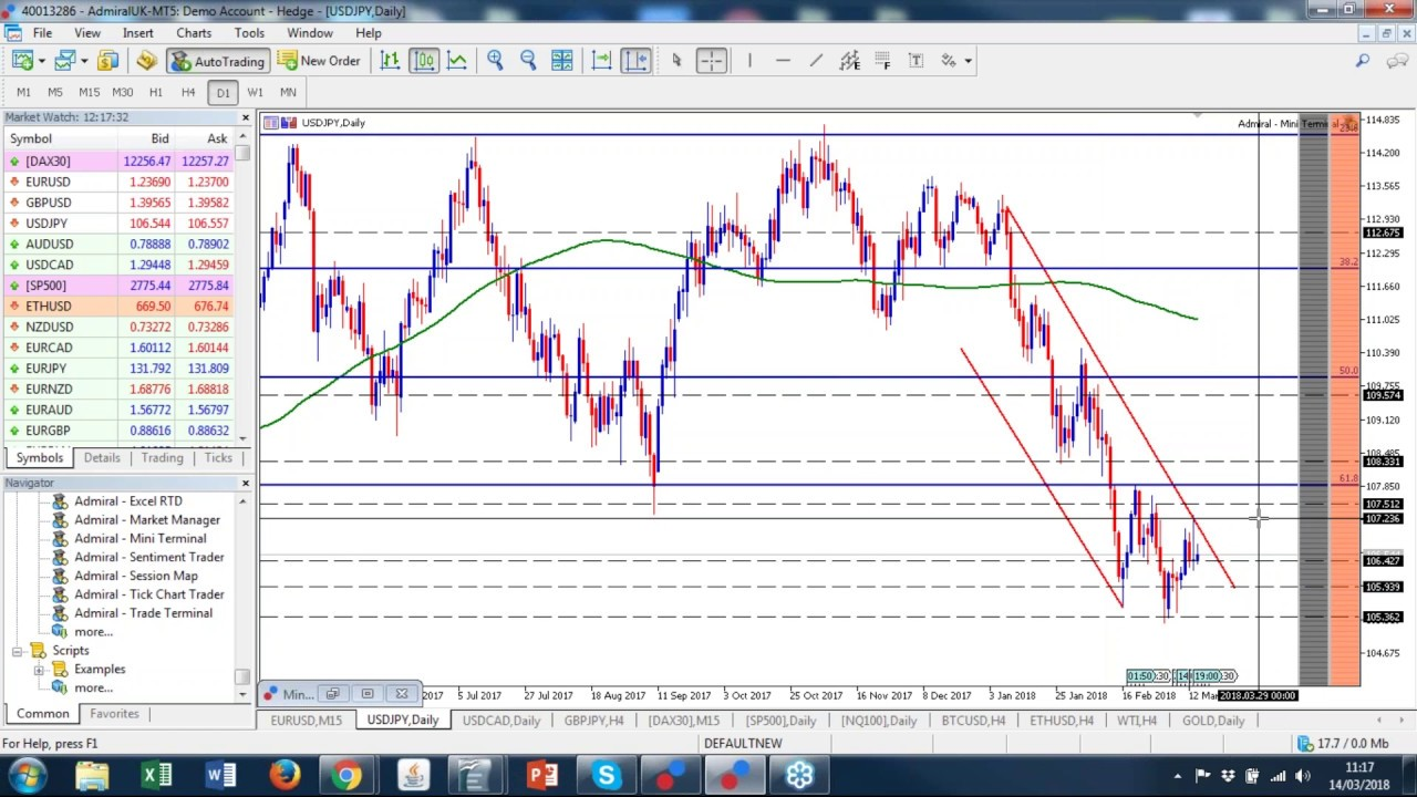 Dax 30 real