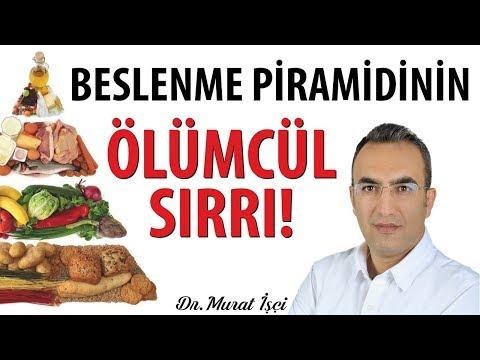 Dr Murat İşçi